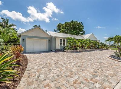 Single Family Home For Sale: 216 Sunrise