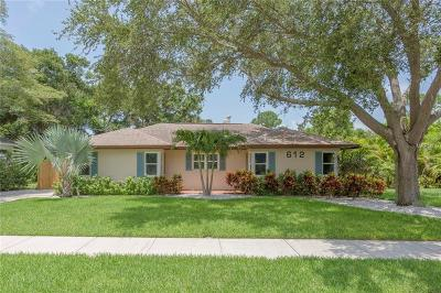 Clearwater Single Family Home For Sale: 612 Mariva Avenue