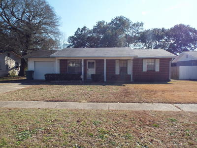 Single Family Home For Sale: 6504 Pebble Dr
