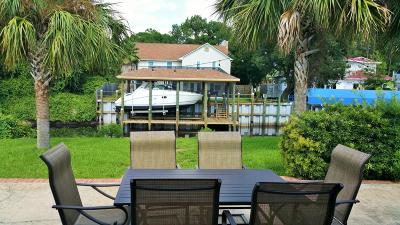 Gulf Breeze FL Single Family Home For Sale: $316,000