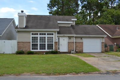 Okaloosa County Single Family Home For Sale: 1853 Heartland Drive