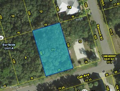Residential Lots & Land For Sale: Oak Ave