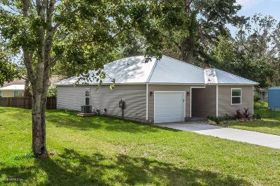 Single Family Home For Sale: 319 Ravenswood Dr