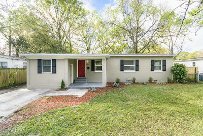 Single Family Home For Sale: 5248 Plymouth St