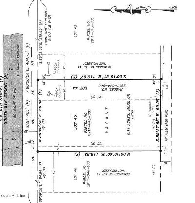 Ocala Residential Lots & Land For Sale: SE 9th St Street