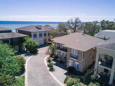 Pensacola Single Family Home For Sale: 1601 Waters Edge Dr