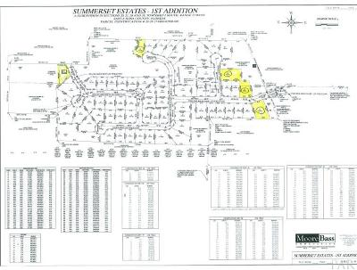Gulf Breeze Residential Lots & Land For Sale: 1741 Twin Pine Blvd