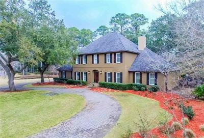 Gulf Breeze Single Family Home For Sale: 4195 Madura Rd
