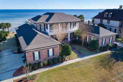 Pensacola Single Family Home For Sale: 1061 Harbourview Cir
