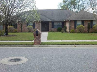 Pace Single Family Home For Sale: 3595 Sawmill Cir