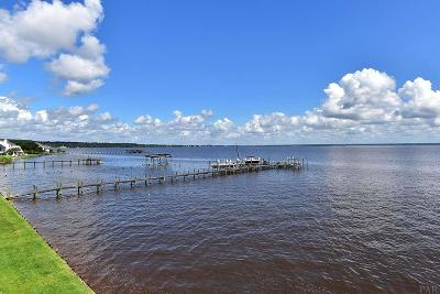 Pensacola Condo/Townhouse For Sale: 8680 Scenic Hwy #8