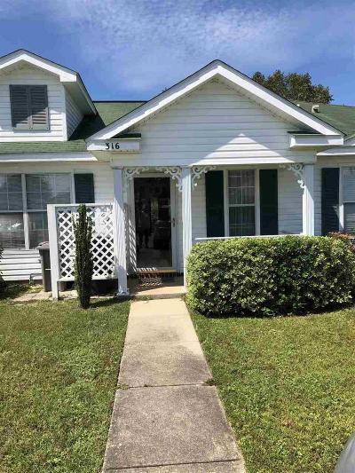 Pensacola Condo/Townhouse For Sale: 316 Loveland Cir