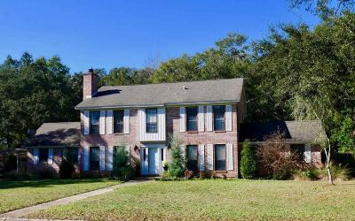 Pensacola Single Family Home For Sale: 2411 Buena Vista St