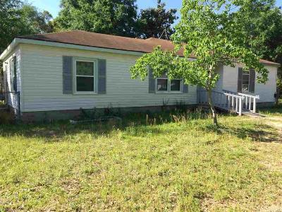 Milton Rental For Rent: 5533 Birch St
