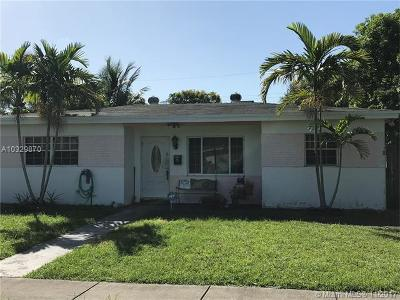 Miramar FL Single Family Home Active-Available: $170,000