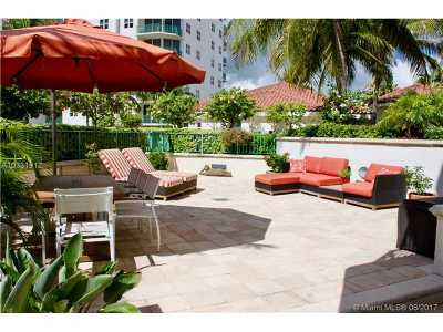 Aventura Condo Active-Available: 20000 East Country Club Dr #501