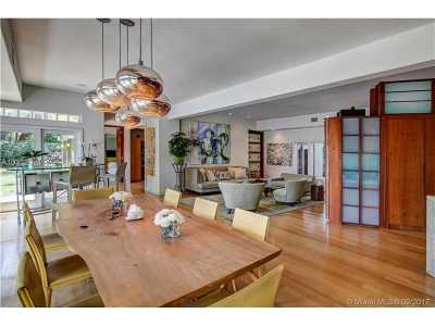 Single Family Home For Sale: 1135 N Biscayne Point Rd