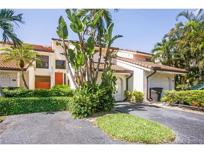 West Palm Beach Condo For Sale: 1800 Embassy Drive #115