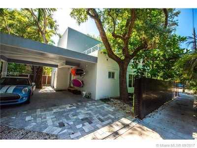 Single Family Home Active-Available: 2800 Jefferson St