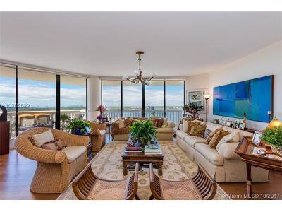Aventura Condo For Sale: 2000 Island Blvd #2207