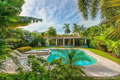 Miami, Miami Beach Single Family Home For Sale: 1041 NE 83rd St