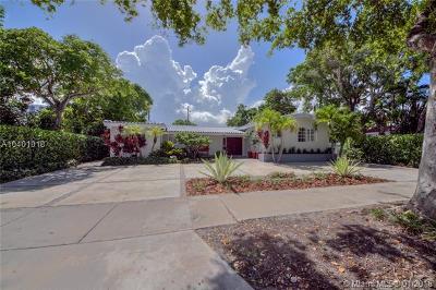 North Miami Single Family Home For Sale: 12610 Ixora Rd