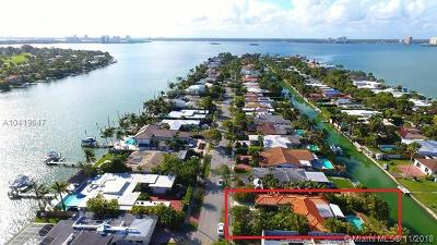 Miami Beach Single Family Home For Sale: 1611 Daytonia Rd