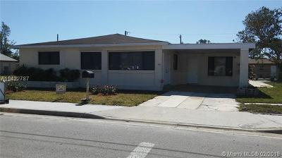 Palm Beach County Single Family Home For Sale: 1549 W 28th St