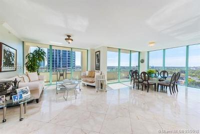 Miami FL Condo For Sale: $985,000