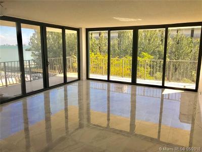Miami Condo For Sale: 780 NE 69th St #401