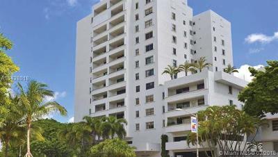 Miami Beach Condo For Sale: 1775 Washington Av #5D