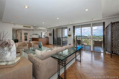 Miami Beach Condo For Sale: 5500 Collins Ave #1601