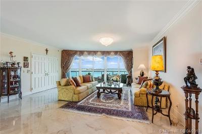 Miami Condo For Sale: 1643 Brickell Ave #1402