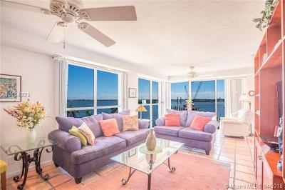 Palm Beach County Condo For Sale: 3901 S Flagler Dr #701