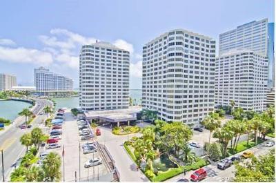 Miami FL Condo For Sale: $238,000