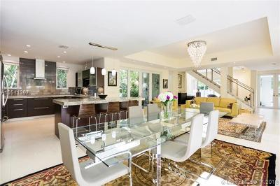Coconut Grove Single Family Home For Sale: 4190 Battersea Rd