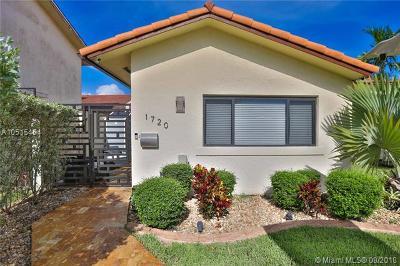 Miami Condo Backup Contract-Call LA: 1720 SW 125th Ct