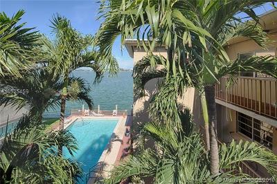 Miami-Dade County Condo For Sale: 7945 East Dr #304