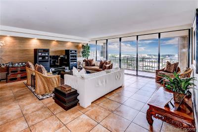 Miami FL Condo For Sale: $325,000
