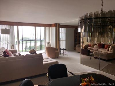 Aventura FL Condo For Sale: $269,000