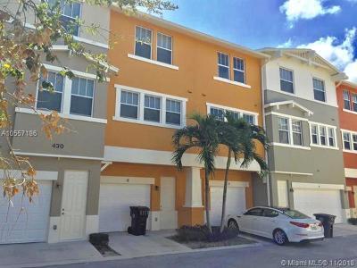 West Palm Beach FL Condo For Sale: $195,000