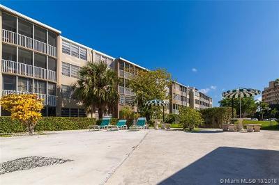 Miami Condo For Sale: 1680 NE 191 #205