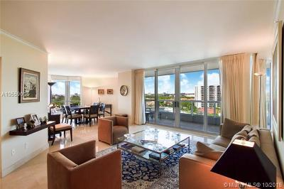 Aventura Condo For Sale: 21055 Yacht Club Dr #1108
