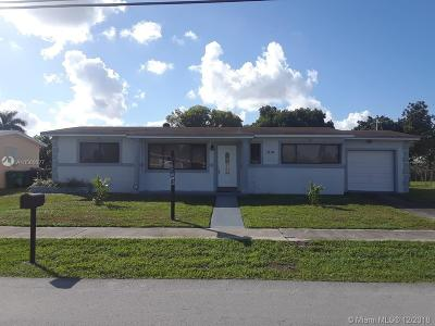 Miami Gardens Single Family Home Active With Contract: 19340 NW 39th Ave