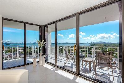 Miami Condo For Sale: 2000 Towerside Ter #1612