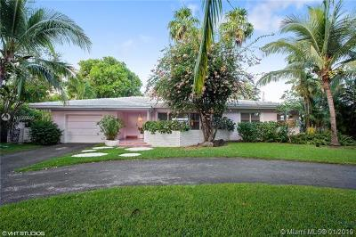 Miami Shores Single Family Home For Sale: 1077 NE 98