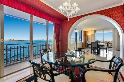 Condo/Townhouse For Sale: 11113 Biscayne Blvd #557