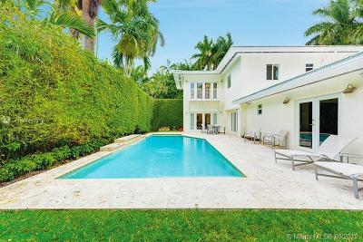 Miami Beach Single Family Home For Sale: 1600 W 27th St