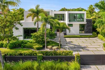Bal Harbour Single Family Home For Sale: 124 Park Dr
