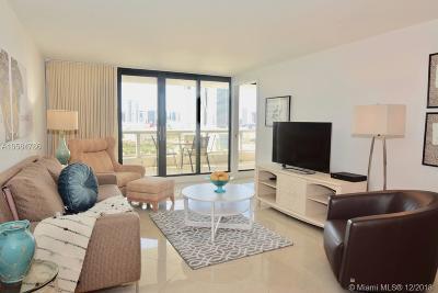 Miami FL Condo For Sale: $332,000